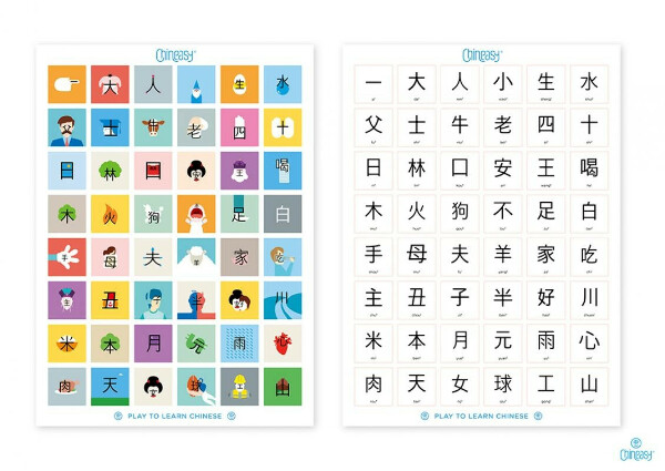 Chineasy Tiles