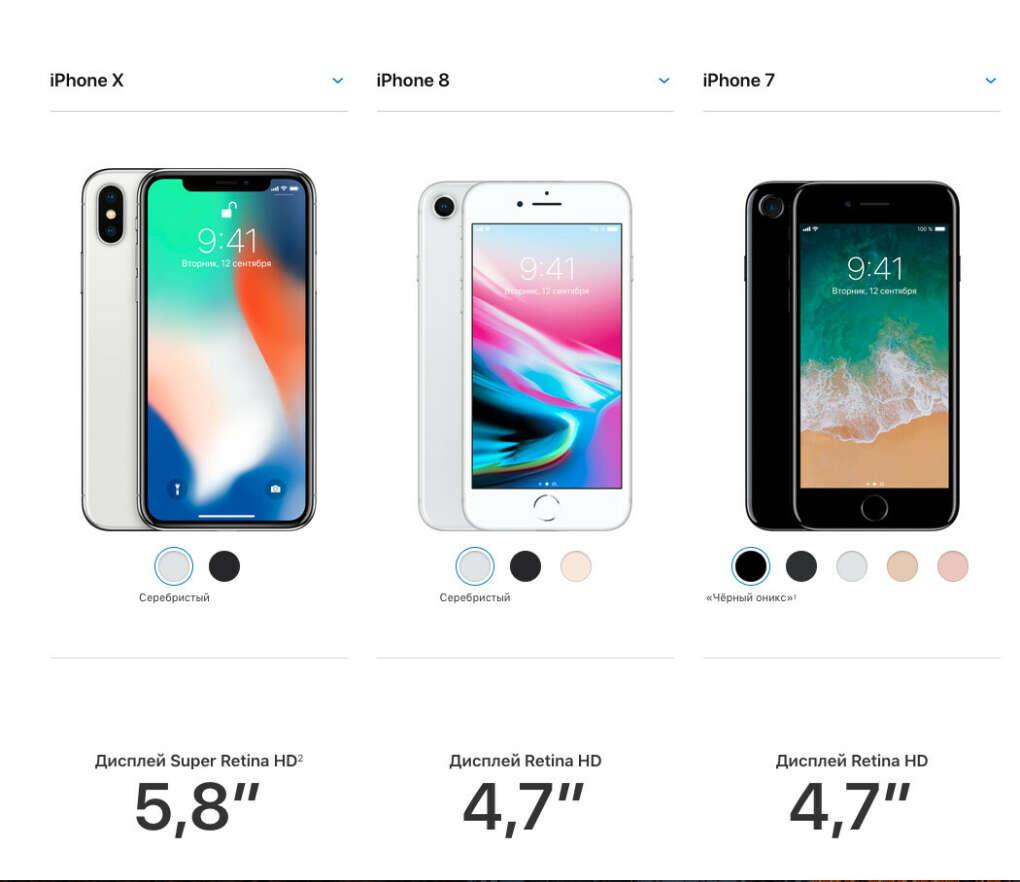Apple iPhone - Модель на стадии выбора