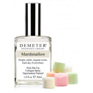 Духи «Маршмеллоу» (Marshmellow)