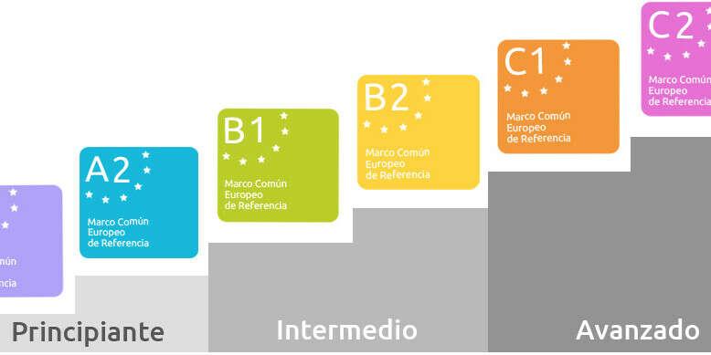 Испанский язык (уровень B2)