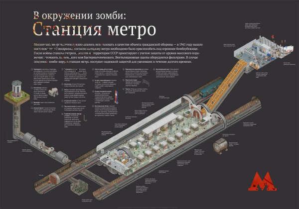 Постер В окружении зомби: Станция метро