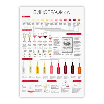Плакат 'Винографика'