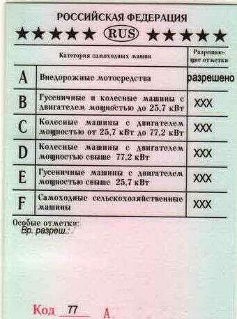 Водительские права категории А