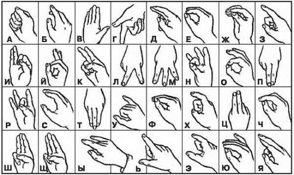 Хочу выучить язык Жестов.