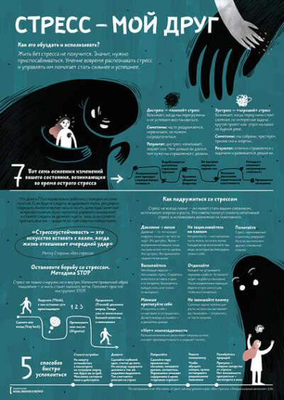 Плакат от МИФа «Стресс — мой друг» () — купить в МИФе