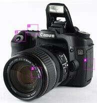 Хочу профессиональный фотоаппарат Canon!