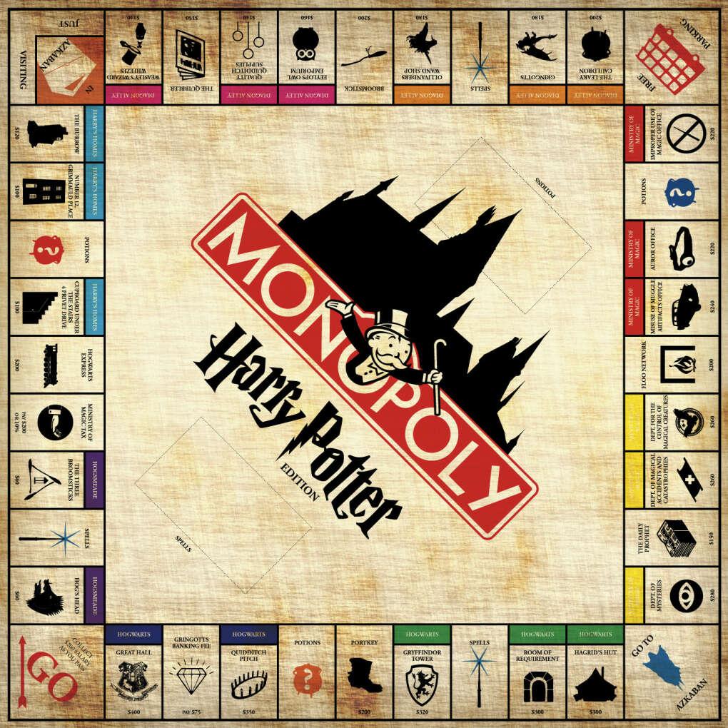 Монополия по Гарри Поттеру