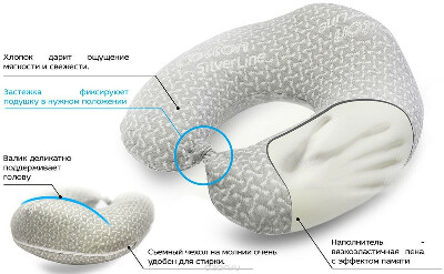 Ортопедическая подушка для путешествий с эффектом памяти