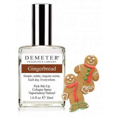 Духи «Имбирный пряник» (Gingerbread)