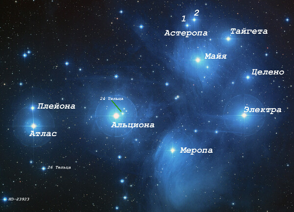 атлас созвездий