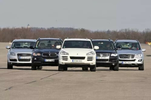 Купить автомобиль BMW/Mercedes
