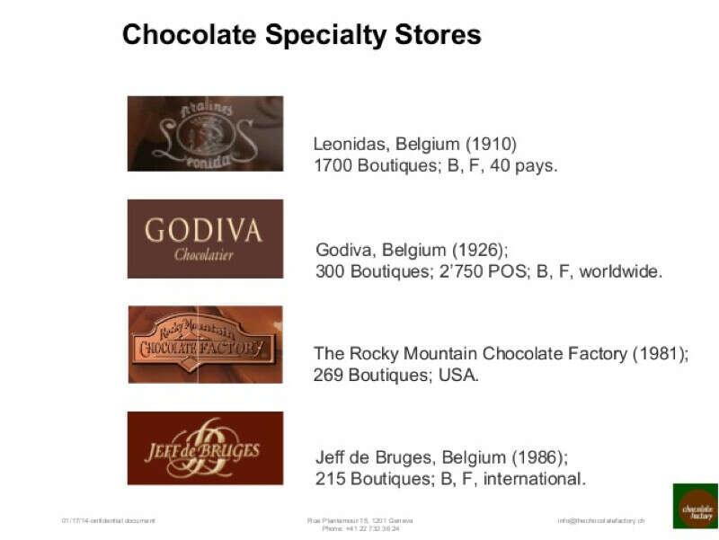 Открыть по франшизе шоколадный бутик