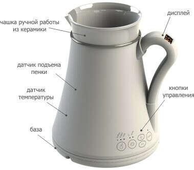 Электрическая турка для кофе
