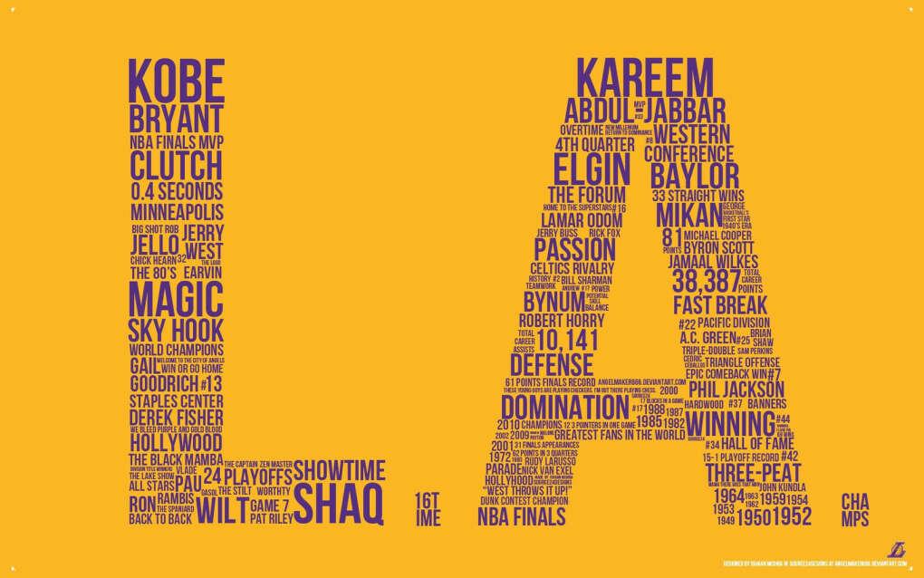 на игру LA Lakers