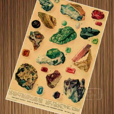 Плакаты с минералами а3